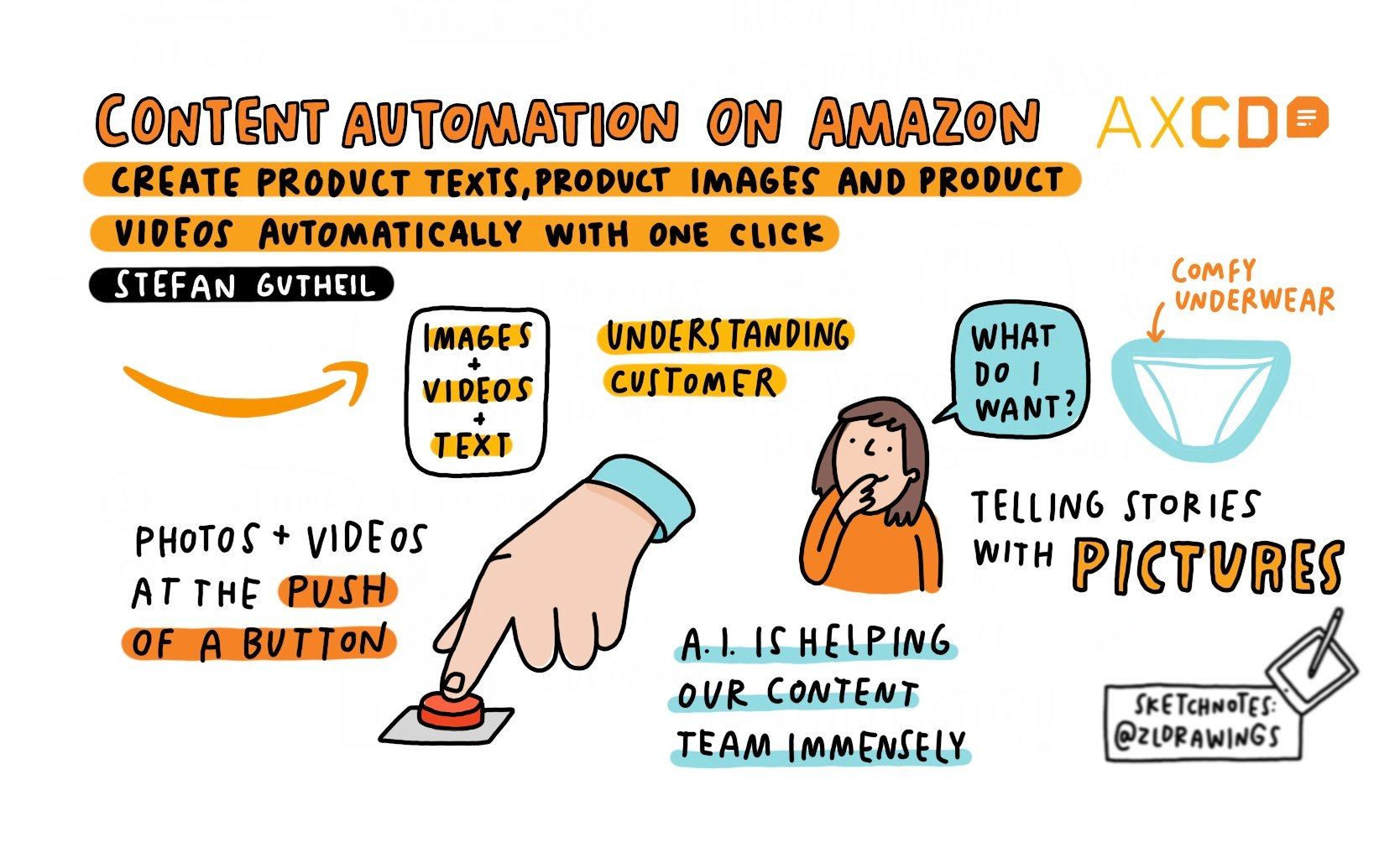 Stefan Gutheil Sketchnote Content Automation on Amazon - AXCD 2020