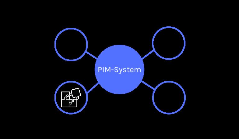 PIM System: die 4 wichtigen Eigenschaften sind Granularität, Verfügbarkeit, Vollständigkeit und Konsistenz.