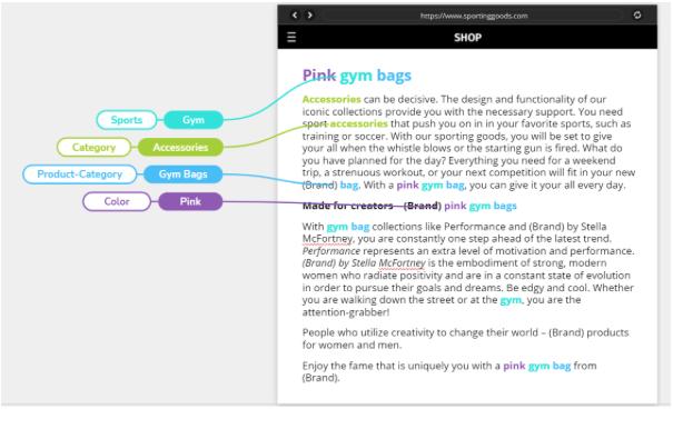 Druch Attributs-Wert-Paare kann ein abwechslungsreicher und interessanter Text erstellt werden.